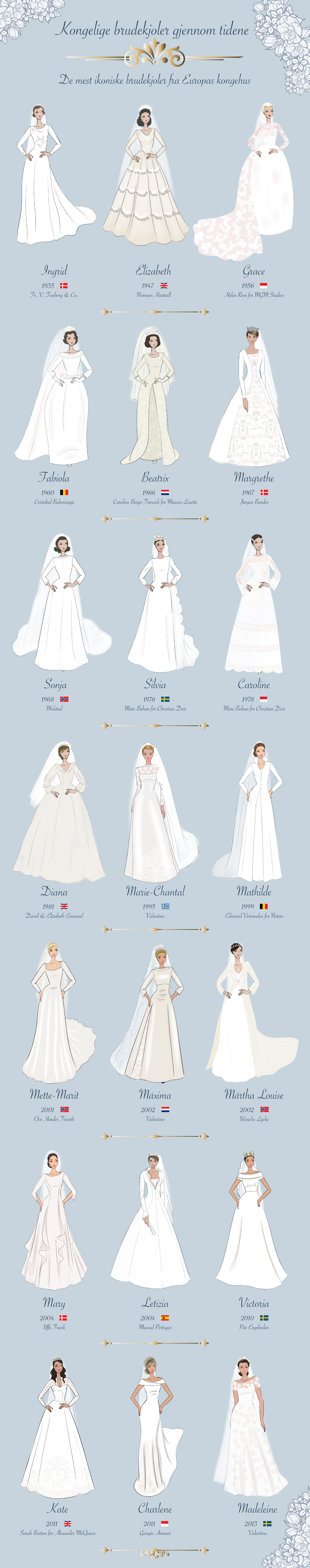 Kongelige brudekjoler